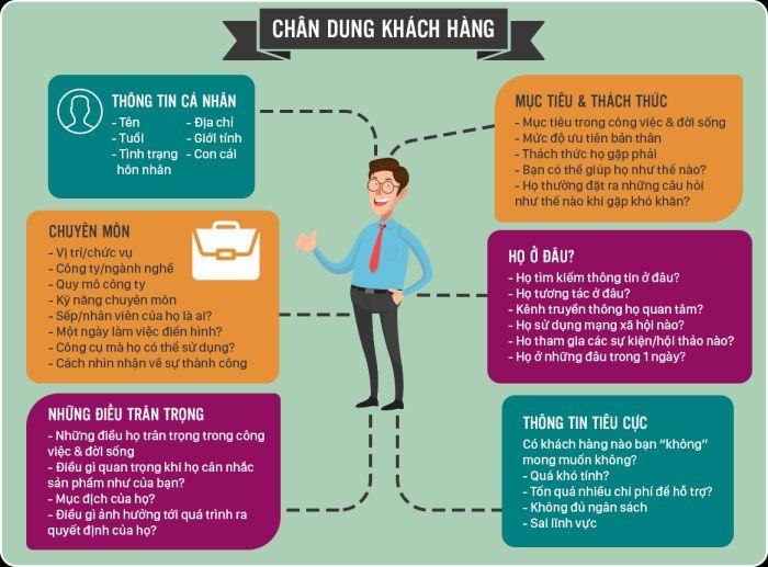 cong-tac-quan-ly-khach-hang