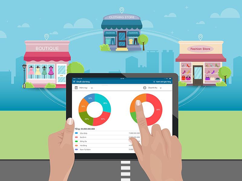 Phần mềm quản lý khách hàng phù hợp với những ai?